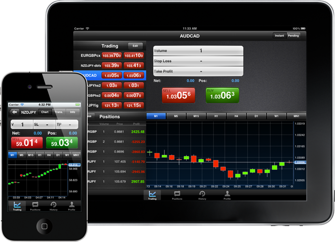 Application trading forex